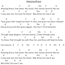 Pin By Rodell Drake On Lyrics And Chords In 2019 Amazing