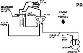 solved vacuum hose diagram for 1996 s10 pickup 4 3 liter fixya netvan 186 png