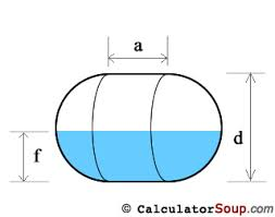 Vertical Tank Chart Tank Volume Calculator