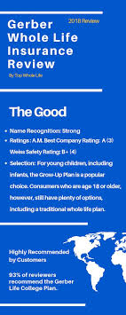 Gerber Growth Chart Gerber Whole Life Insurance Review Dont Buy Before You
