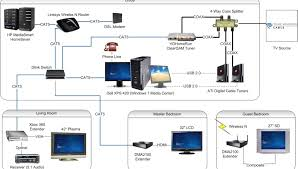 wiring diagram for internet wiring diagram list internet wiring diagram wiring diagram world wiring diagram for internet connection wiring diagram for internet