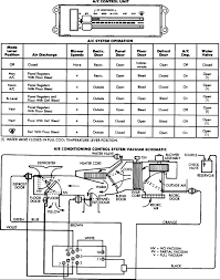 jeep cherokee heater diagram wiring diagrams best defroster heater bilevel slide switch vacuum line 95 jeep cherokee wiring diagram jeep cherokee heater diagram