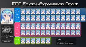 Anime Expressions Chart