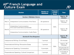 ap® french language and culture exam school ap  20 ap® french language and culture exam