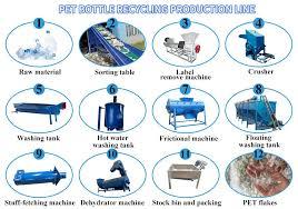 Pet Bottle Recycling Production Line Plastic Machine