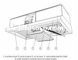 Commercial Kitchen Hood Design Adorable Commercial Kitchen Hood - Kitchen hood exhaust fan