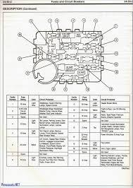 2002 f350 fuse box wiring diagram 2003 ford f350 fuse box layout 7.3 icp wiring diagram at 2002 F350 Wiring Diagram