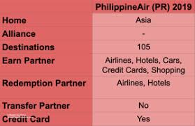 Pnb mabuhay miles world mastercard. Review Of Mabuhay Miles Award Program Of Philippine Airlines Dreamtravelonpoints