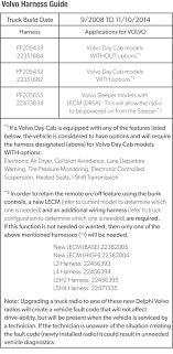 delphi volvo branded heavy duty am fm mp3 wma wb cd front panel volvo radio harness guide