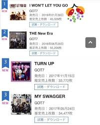 Got7 Is 1st On Oricon Weekly Charts For The First Time