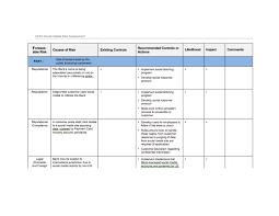 Risk Assessment Social Media Risk Assessment 20