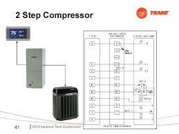 wiring diagram for heat pump wiring diagram heat pump control wiring diagram nilza