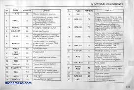 fuse box diagram for 1995 lexus es300 wiring diagram value fuse box diagram for 1995 lexus es300 wiring diagram description fuse box diagram for 1995 lexus es300