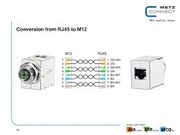 2014 cabling installation maintenance the strange physical world o 20 conversion from rj45 to m12