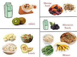 1800 Calorie Diabetic Diet Plan Thursday Healthy Diet