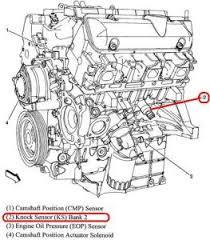 impala engine diagram simple wiring diagram knock sensor six cylinder front wheel drive automatic i wanted chevy impala 3800 engine diagram impala engine diagram