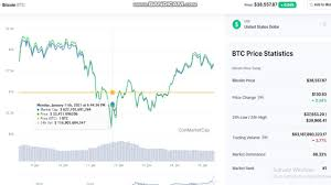 Some mobile browsers don't yet support this feature.) Bitcoin Btc Btc Price Bitcoin Price Index And Live Chart Bitcoin In 2021 Bitcoin Price Chart Bitcoin