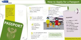 Affairs Of - Applying Home African Visa For Department info A South Oukas
