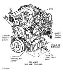 my 1997 pontiac grand am 2 4 liter engine turns over fixya i would start by replacing the crank sensor and the cam sensor