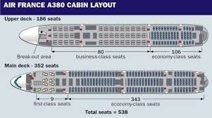 Air France A380 800 Seat Chart Timeless Airbus Industrie A380 800 Jet Seating Chart Airbus