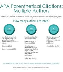 Citing Multiple Works By Same Author Apa Citing Multiple Citations