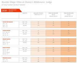 Wl Boulder Ridge Dvc Sales