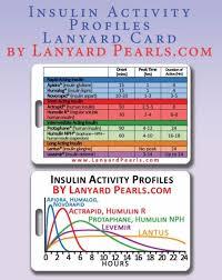 Insulin Amount Chart Insulin Dose Activity Chart Pvc Lanyard Badge Card