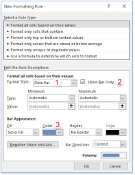 Excel In Cell Bar Chart How To Insert In Cell Bar Chart In Excel