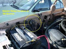 starter solenoid diagram and advice ford truck enthusiasts forums is a generic picture of the solenoid