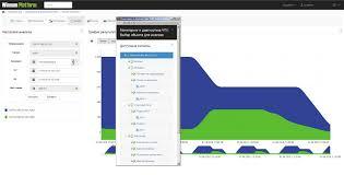 Промышленный интернет на практике удаленная диагностика станков с  Рис 4 Анализ параметров скорости вращения шпинделя и нагрузки