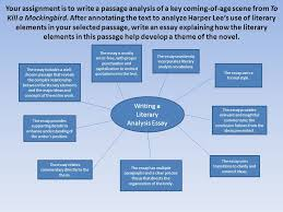 english i honors ppt video online  your assignment is to write a passage analysis of a key coming of age