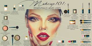 i really just want to put make up on my face if you are just like me check this info on the use of make up