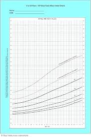 Baby Boy Weight Chart Normal Weight For 12 Month Old Brrand Co