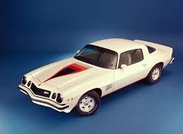 1970 - 1981 Chevrolet Camaro Review - Top Speed