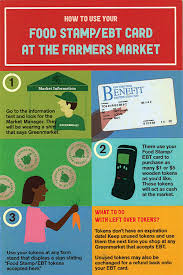 Poster Explaining How To Use Ebt At Farmers Market Also