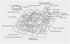 2000 kia sportage wiring diagram cute 2000 kia sportage under hood 2000 kia sportage wiring diagram fabulous 2000 kia sportage vacuum diagram of 2000 kia sportage wiring