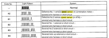 runner v auto x speed sensor road block forums 93 4runner v6 auto 4x4 speed sensor road block screen shot 2012