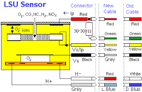 bookmarks Omex Rev Limiter Wiring Diagram Omex Rev Limiter Wiring Diagram #41 Rev Limiter Tach