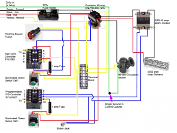 wiring grainger finned heater to auber pid w new bradley smoke Pid Temperature Controller Wiring Diagram here's a wiring diagram i did for another guy who was setting up a large smoker for a commercial setup just disregard the wiring for the stoker jack and temperature controller wiring diagram