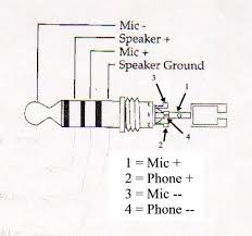 headphone jack mic wiring diagram headphone wiring diagram of 3 5mm stereo headphone jack the wiring on headphone jack mic wiring