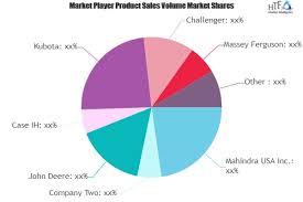 Kubota Paint Chart 2wd Farm Tractors Market Size Daily Market Insight