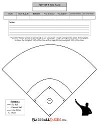 Heres What We Have Baseball Dudes Llc