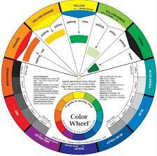 Tattoo Pigment Color Wheel Chart Supplies Art Paper Mix Studio Helpful Round Joker Dovmesi Kuro Sumi Tattoo From Bawanbian 15 76 Dhgate Com