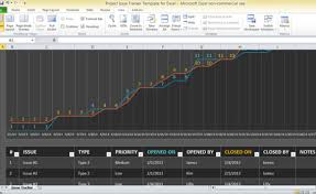Project Management Microsoft Excel Best Project Management Templates For Excel