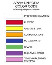 Apwa Uniform Color Code Chart Marking Guidelines Alabama 811