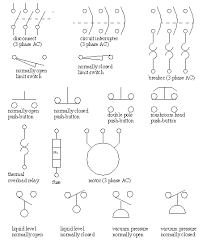 engineer on a disk the joint international committee jic developed a standard set of symbols for representing electrical circuit elements these are given below