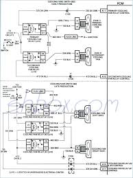 bmw wiring harness diagram bmw e36 engine harness diagram bmw wiring harness diagram wiring harness diagram furthermore wiring diagrams bmw e46 wiring harness diagram
