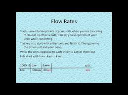 Pharmacy Technician Formula Chart Pharmacy Technician Math Review Flow Rates Track Method