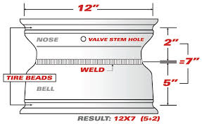 Quad Tire Size Chart Tire Information