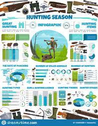 Hunting Season Chart Hunting Season Infographic Animals Hunter Ammo Stock Vector